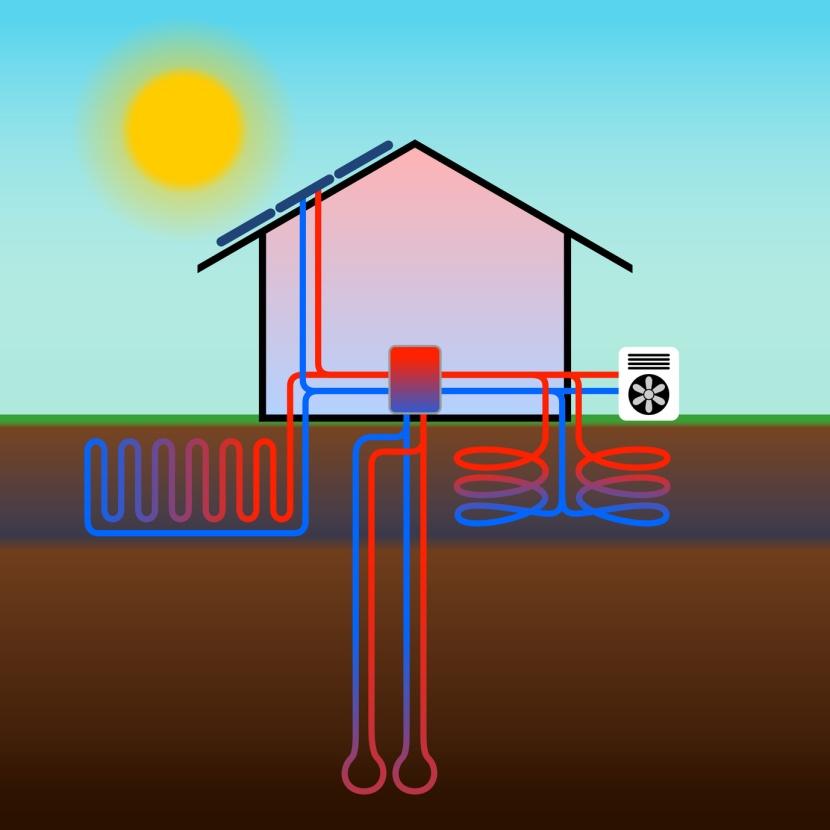 Se chauffer grâce à la géothermie, une solutionrentable